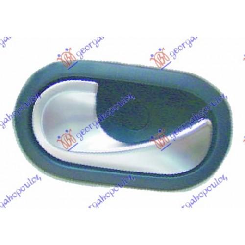 Χερούλι Πόρτας Εσωτερική RENAULT CLIO 2006 - 2009 026807881
