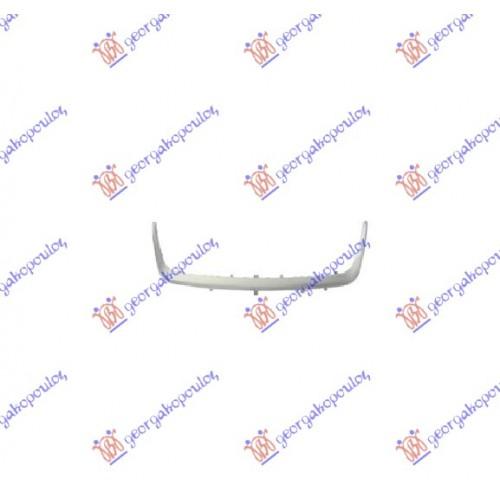 Μάσκα SUZUKI GRAND VITARA 2009 - 2012 ( JB ) 029304600