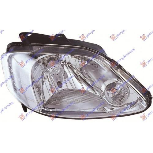 Φανάρι Εμπρός Ηλεκτρικό VW FOX 2005 - 2012 ( 5Z1 ) Δεξιά 031805151