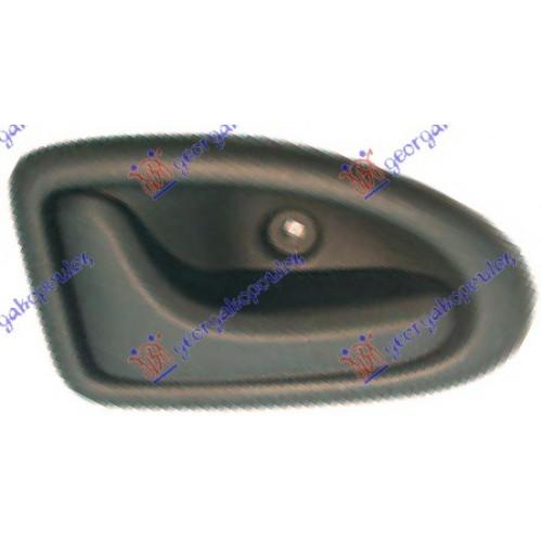 Χερούλι Πόρτας Εσωτερική RENAULT TRAFFIC 2002 - 2006 ( FL ) Αριστερή Συρόμενη 072307872